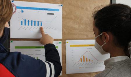 Proyecto 50/50: Una experiencia educativa de ahorro y eficiencia energética